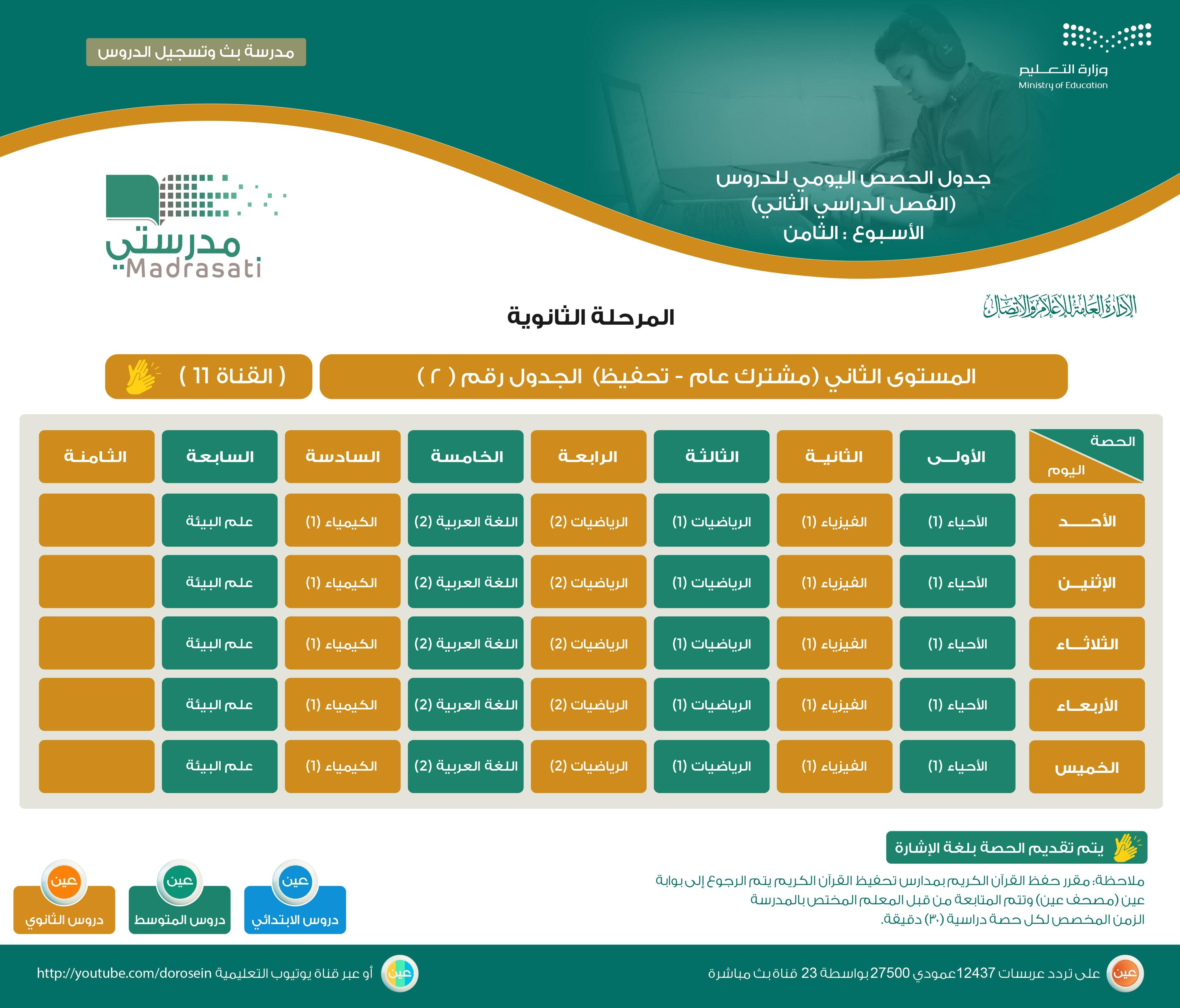 جدول المستوى الثاني ( مشترك عام، تحفيظ)