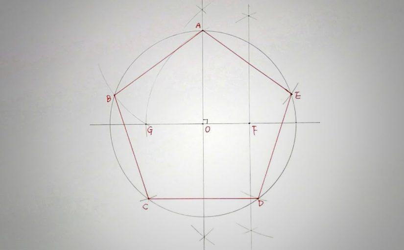 مقدار التماثل الدوراني في المضلع الخماسي المنتظم هو