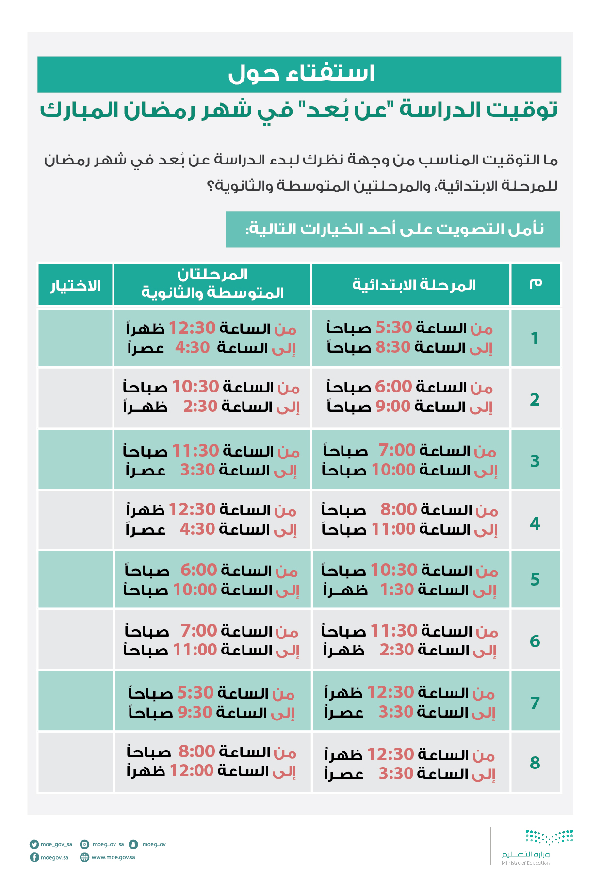 اوقات الدراسة عن بعد في رمضان