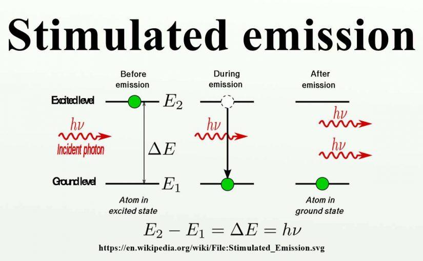 من شروط الانبعاث المحفز