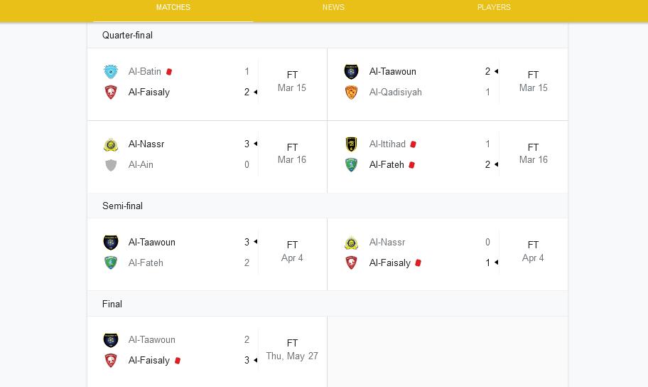 موعد نهائي كأس الملك السعودي 2021