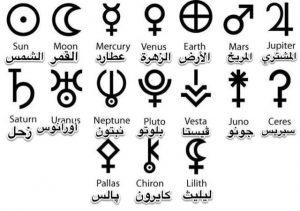 مسميات رموز الكواكب في الخريطة السنوية