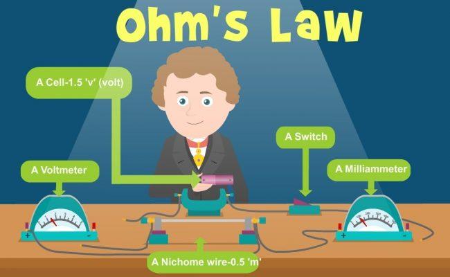 بحث كامل عن قانون أوم