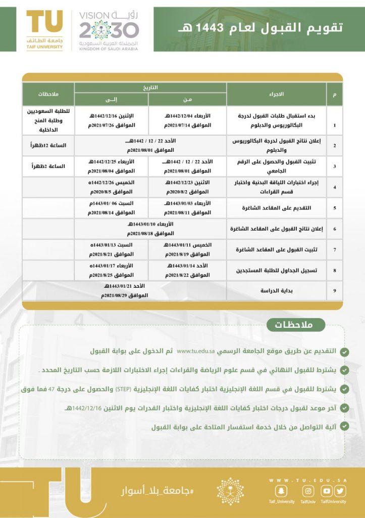 تسجيل انتساب جامعة الطائف