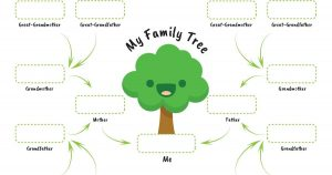نموذج شجرة عائلة جاهز